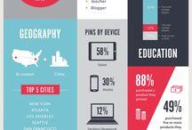 Infographics / by Sara Harte