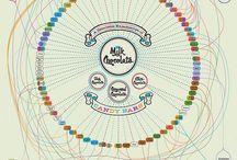 » Infographics « / by Ruslan Mashkov