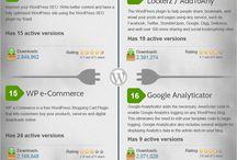 Blogging & WordPress / by Kimberly Sutor - Simple66Gal.com