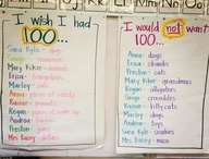 teaching love (100th day) / by Renee Person
