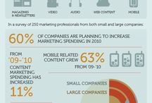 Content Marketing for Lawyers / by RFPattorney
