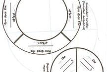 Next generation science standards / by Kellie <3 Bahri