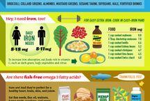 INFO - Nutrition / by Priscilla Ainhoa Griscti