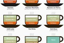 Coffee and Tea / by Stephanie Hendrawan
