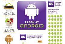 I <3 my Android  / by Cynthia Kay Gardner-Brimhall
