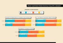 Favorite Infographs / by Sosuke Sim
