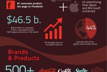 Infografiche / by Linkness Web