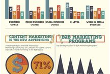 Presentations infographics / by Frankwatching