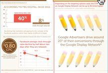 Facebook Marketing / by iMedia Exposure