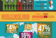 Infographies webmarketing / by Damien Pochon