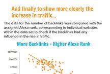 Social Media Optimization (SMO) / Interesting Infographics related to Social Media Optimization / by TargetingS