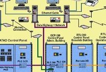 SCADA Training / by PLC Simulator