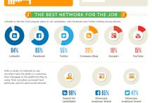 2013 Jobvite Social Recruiting Survey Results / Jobvite, the leading recruitment platform for the social web, today announced the results of its annual Social Recruiting Survey. Now in its sixth year, the Jobvite annual Social Recruiting Survey is the most comprehensive of its kind. The survey was completed in July 2013 by more than 1600 recruiting and human resources professionals.  See the full results by visiting http://bit.ly/17psZgE / by Jobvite