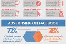 Digital Marketing / by Sara Hincapie