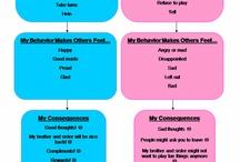 SEN, AGT & Behaviour mgt / by Eve W