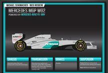Formula 1 / by Irfan Kurniawan Danuwidjaja