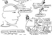 Graphic facilitation / by Luci McKean