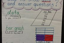 enVision Math for first grade / by Jane Miramontez