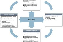 Balanced Scorecard Examples / by SmartDraw