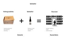 diagram / by Tsai Chin Lin