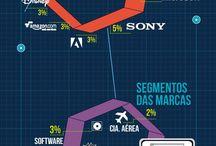 Infograficos / by Núbia Nascimento