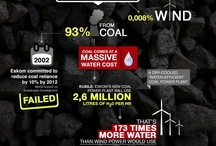 Climate Infographics / by Greenpeace Africa