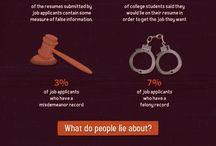 Resume Help / by LSU Shreveport Student Development