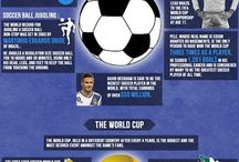 Soccer Infographics / Because a picture says more than a thousand words. / by Soccer605
