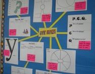 Writer's Workshop Ideas / by Jennifer Ritter