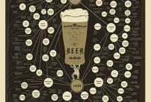Beer / by Angel Diez