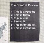 Creativity / by Kim Dellow