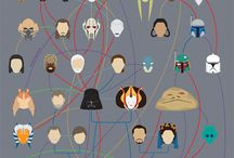 Star Wars / by Sarah Solver
