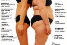 Fitness and diet / by Stephanie Vampola