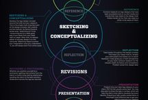 The Creative Process / by Alexus Downing