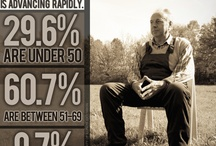 Interesting Farm Facts / by Wendy (Dague) Jedlicka