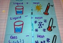 CCSS: Matter / SCIENCE FOCUS: Solid/Liquid/Gas, Changing States of Matter, Physical and Chemical Changes READING FOCUS: Cause & Effect WRITING FOCUS: Narrative POV of an object going through a physical or chemical change Third Quarter, Unit One, two weeks / by Natasha Foiles
