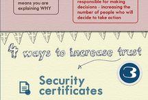 Marketing Infographics / by LyntonWeb