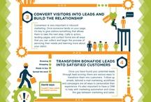 Inbound Marketing / by Lean Labs