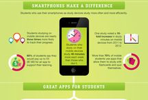 Play MG Apps and Education / Can app play make kids smarter? Statistics and interesting examples. www.playmg.com / by PlayMG