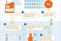 creating new digital customer experiences / by Orange Business