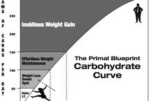Low carb & Fitness / Fitness / by Betty Cumbus