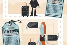 Suitcases & Travel Gear / by Tahiti Travel Planners