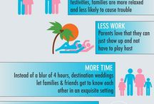 Wedding #Infographics / by DestinationWeddings.com