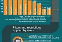 Charts / Infographics / by Phernando Silva