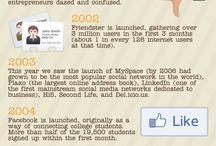Infográficos / Separamos alguns Infográficos relacionados a Mídias Sociais e ao Mundo da Web!  Ajude-nos a montar uma base de Excelentes Infográficos, que seja Fonte para Pesquisa de todos!   Caso você tenha alguma dica de Infográfico, envie para gente que colocaremos em nossa pagina!  | Conheça outros infográficos : http://j.mp/infograficoWeb2 | / by Mídias Sociais Blog