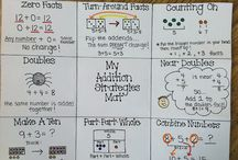 2nd Grade / by Kimberlie Bowie Williams
