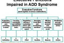 ADD / ADHD Organizing Issues / by Becky Rogers