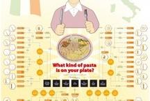 Kitchen Tips / by Annie Palmer