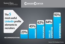 SCU Career Center Infographics 2013-2014 / New and Revised Infographics for 2013-2014 / by SCU Career Center