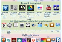Tablets in the LMC / iPad, nook, kindle, pps for Library and classroom / by Tammy Sczepanski
